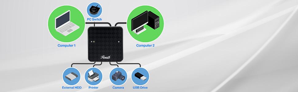 Amazon.com: Rosewill - Caja de interruptores USB 3.0 ...