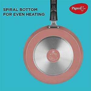 Spiral bottom - Non IB