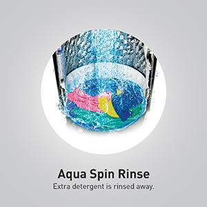 Aqua Spin Rinse