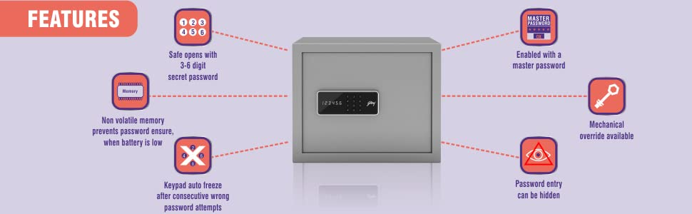 Forte Pro Digital 30L - Features