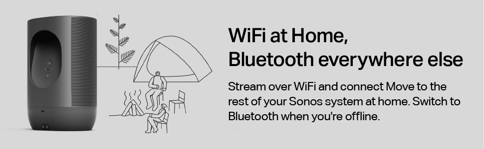 Sonos Move - Wifi at Home, bluetooth everywhere else