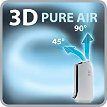 Rowenta PU4020 Intense Pure Air - Purificador de aire, hasta 60 m² ...