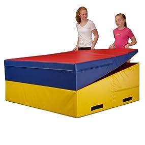we sell mats,wesellmats,incline mat,folding incline,wedge mat,cheese mat,cheese wedge mat