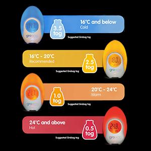 Groegg, Gro egg, room themometer, themeometer for room temperature, gro egg themometer, grobag temp