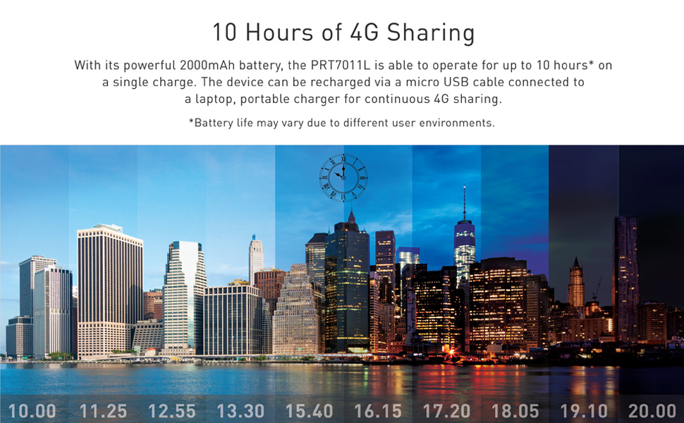 10 hours sharing