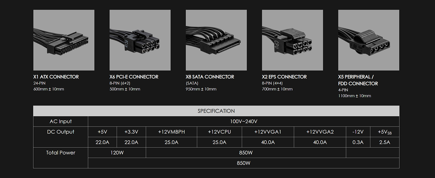 Output Specifications and Cables