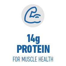 14 g Protein For Muscle Health