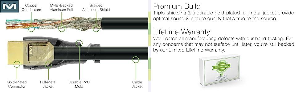 Hdmi cable, 4k, hdmi 2.0, premium hdmi, hdmi cord, high speed hdmi cable, hdr hdmi cable, uhd hdmi