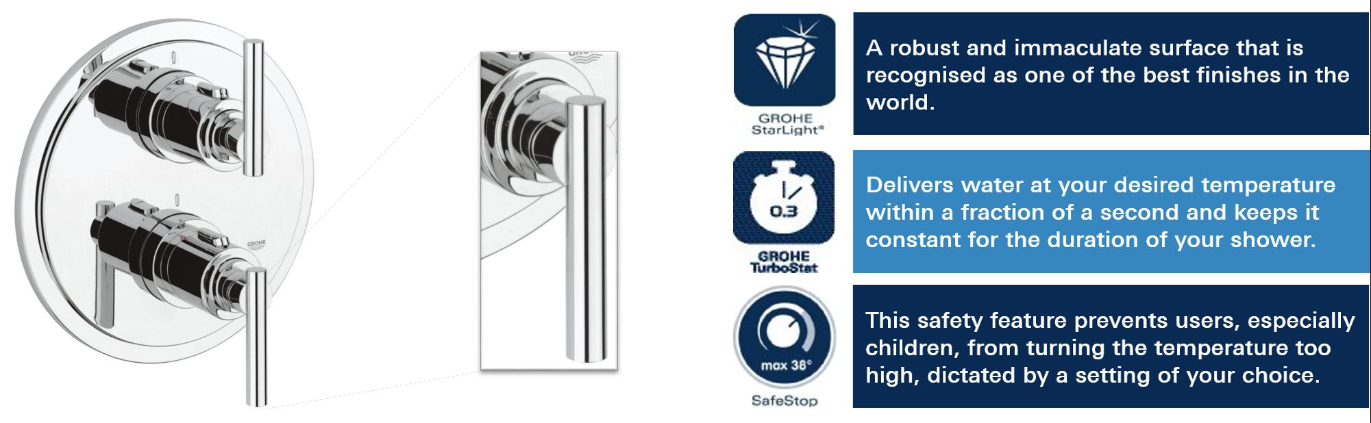 Modern Grohe Mixer Showers Ideas - Bathtub Design Ideas - klotsnet.com
