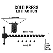 cold press extraction