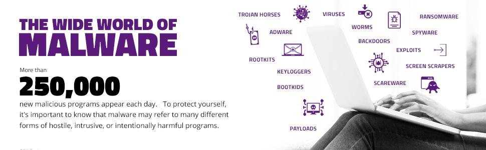 antivirus malware software internet security premium