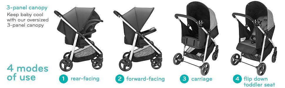 New Launch Evenflo Flipside Travel System Stroller Infant
