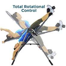 Total rotational control