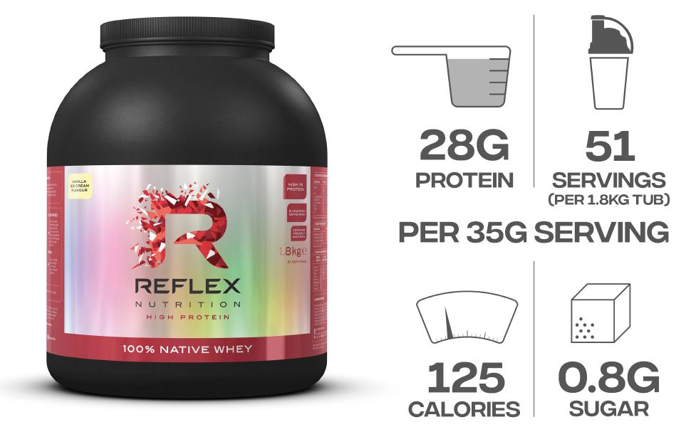 Reflex Nutrition 100% Native Whey (1800g) Vanilla Ice Cream ...