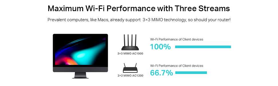 wifi wireless router gaming mu-mimo mesh