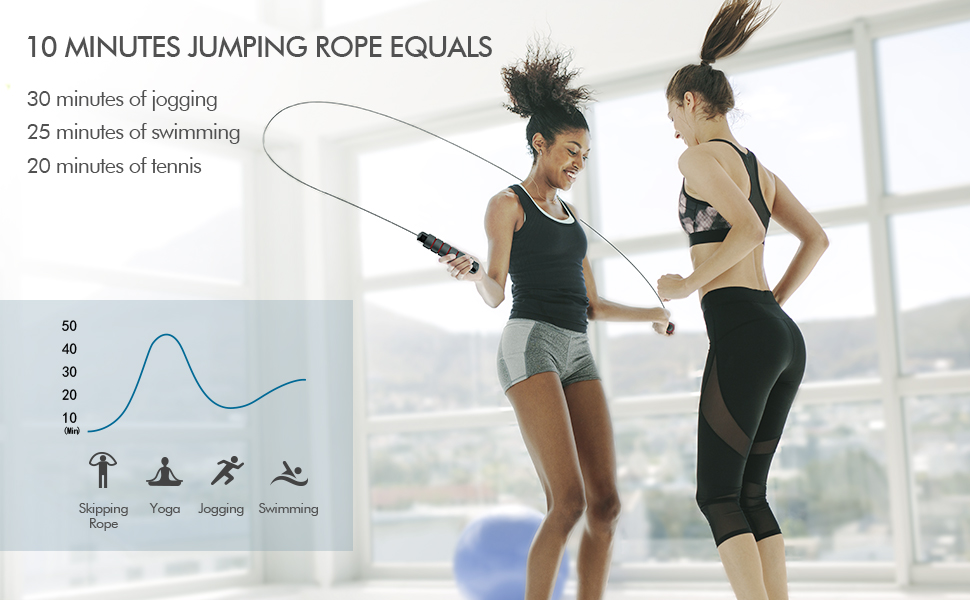Jump Rope, Adjustable Tangle - Free Segmented Fitness Skipping Rope for Men