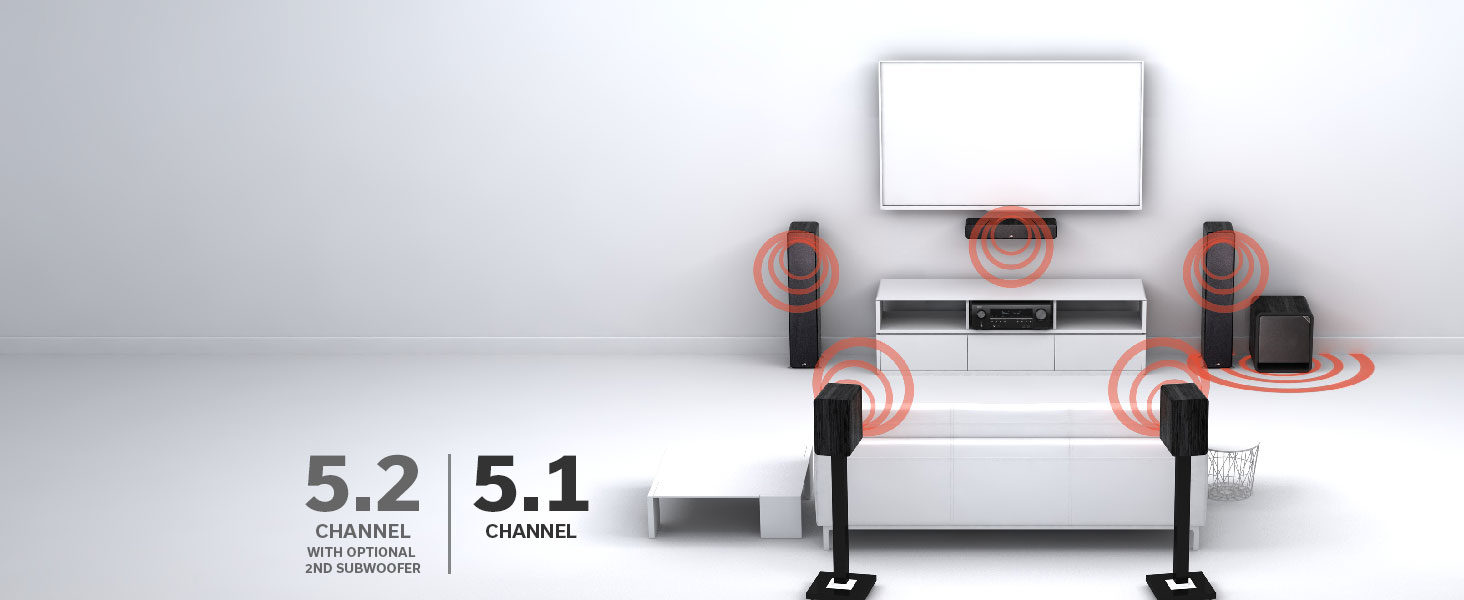 5.2 CHANNEL