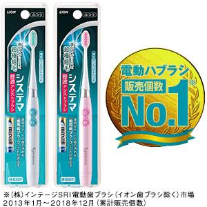 音波振動×超極細毛で歯周ポケットの奥の汚れを歯周病プラーク*ごとかき出す