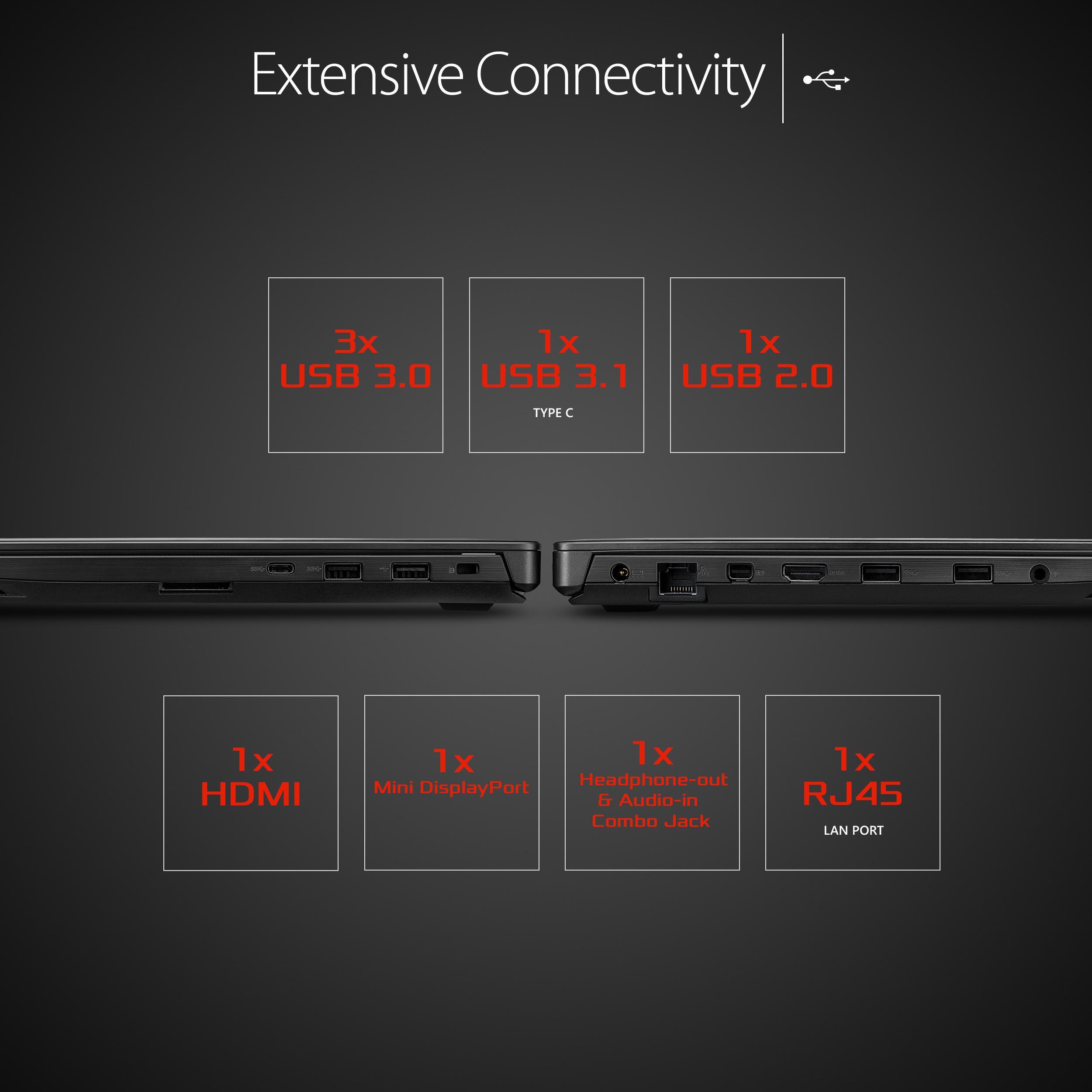 ASUS ROG Strix 15.6-inch Gaming Laptop GL503VM-FY022T