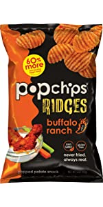 ridges buffalo ranch