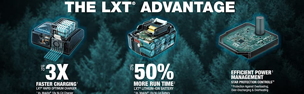the LXT advantage faster charging more run time efficient power managmenet star protection controls