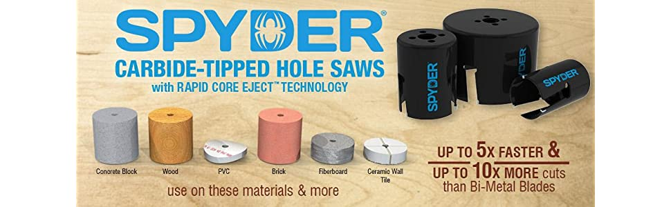 .875-Inch Spyder 600005  Rapid Core Eject Hole Saw