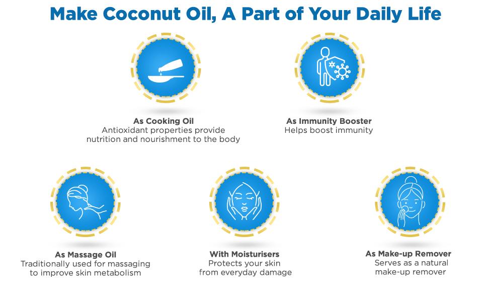 coconut oil;edible oil ;immunity booster; dabur anmol coconut oil;parachute