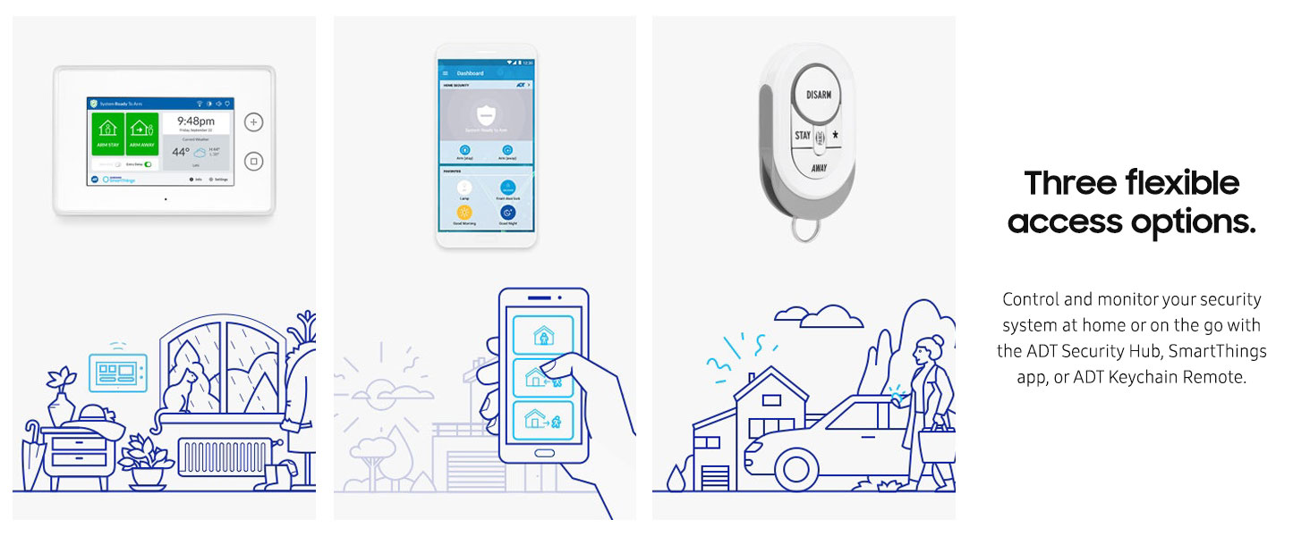 Samsung Smartthings Adt Wireless Home Security Starter Leak Alarm Panel Wiring Diagram Remote Access App Keychain