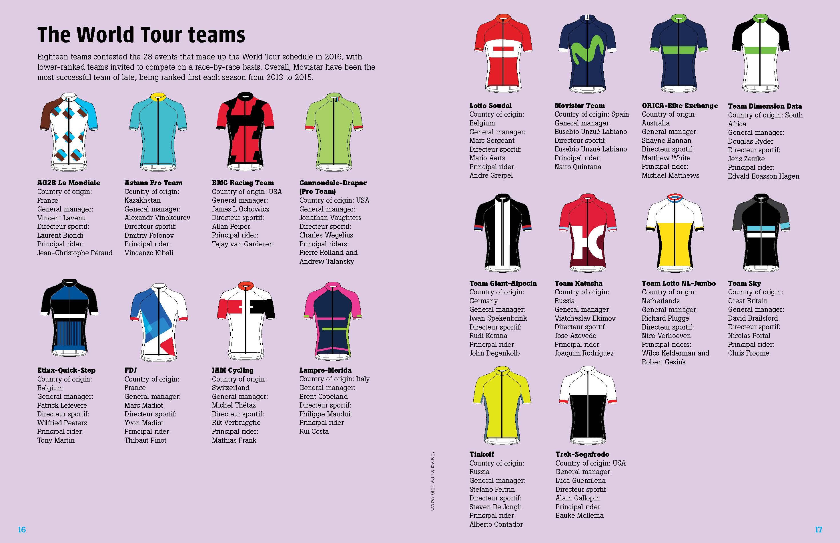 Amazon.com: Velopedia: The infographic book of cycling ...
