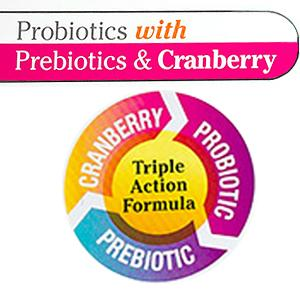 womens, health, probiotics, prebiotics