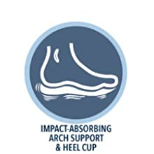 Impact-Absorbing Arch Support and Heel Cup