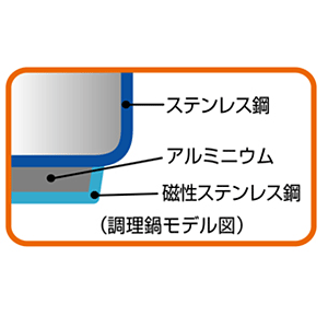 サーモス 真空保温調理器 シャトルシェフ 4.5L ステンレスブラック KBA-4501 SBK