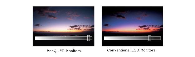 """BenQ GL2760H - Monitor de 27"""" Full HD (1920 x 1080p, LED"""