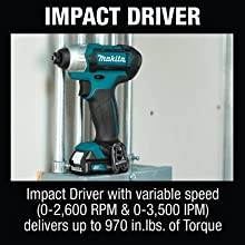 impact driver variable speed rpm ipm rotaions per minute impacts per minute delieverable power