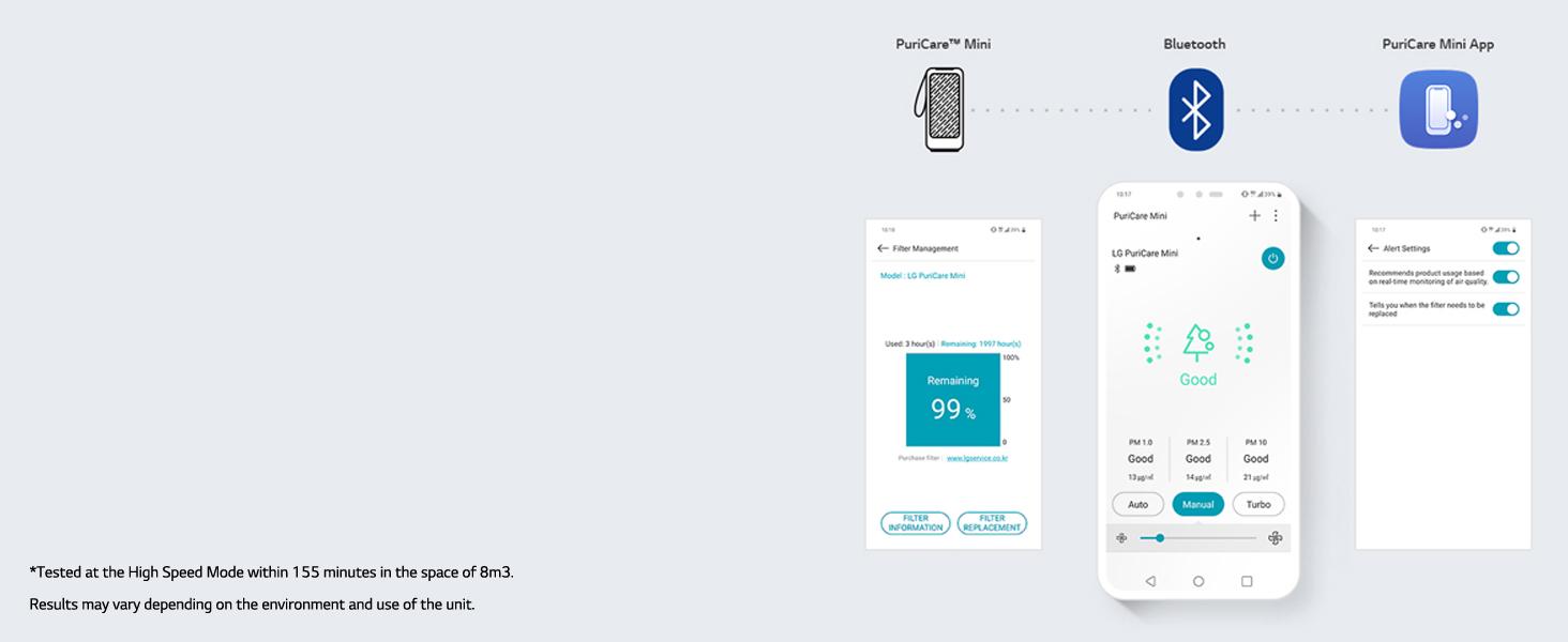 Puricare Mini, Bluetooth, Puricare Mini App