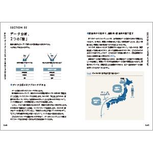 データサイエンス 松本健太郎 マスクド・アナライズデータサイエンティスト エンジニア AI 人工知能  IoT ディープラーニング 機械学習 データ分析 SIer プログラミング ビッグデータ