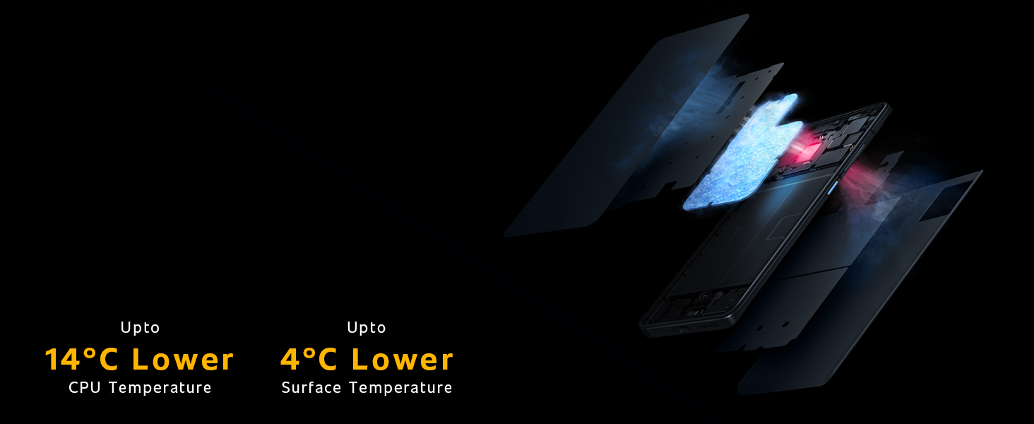 4096mm² Largest Vapor Chamber Liquid Cooling System