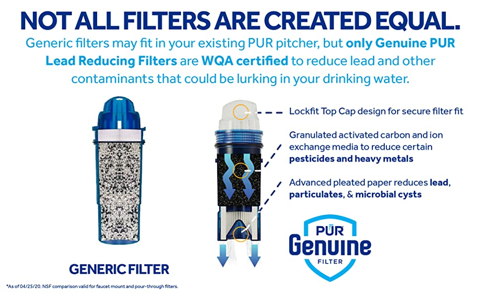 filter info