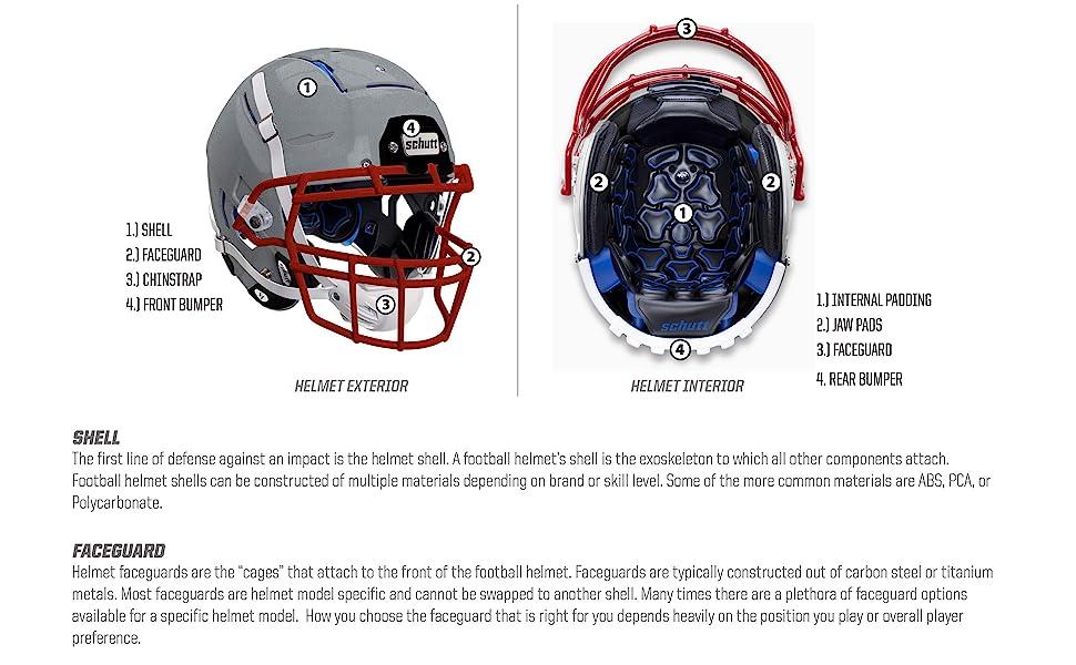 helmet guide 2