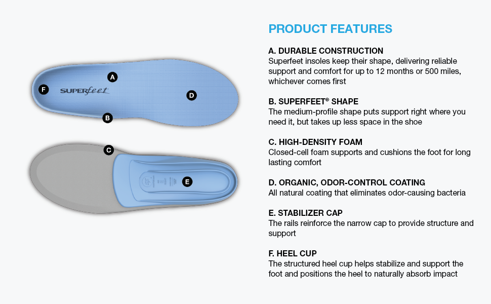 powerstep slimtech anti-odor superfeet premium height gel memory foam compression easyfeet cushion