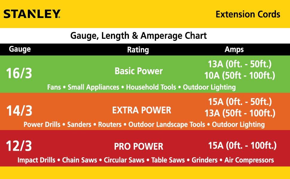 contractor cords,extension cords,tools, workshop, garage, power