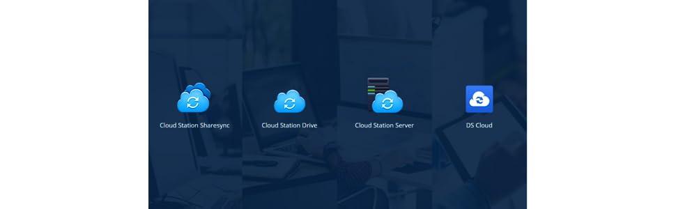 drive, synology, ds918+, sincronización de archivos, nube de archivos,
