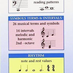 hal leonard, music flash cards, symbols, notes, quiz, practice, flash cards, music education