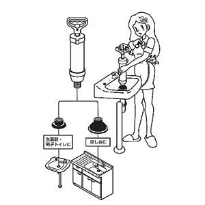 三栄水栓 【パイプのつまりを強力解消】 真空式パイプクリーナー 台所・洗面・男子トイレ用 PR870