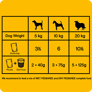 Feeding Instructions: