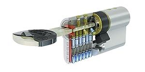 Cilindro Tesa; Cilindro de alta seguridad; Cilindro TX80; Cilindros patentados