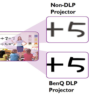 high definition meeting projector