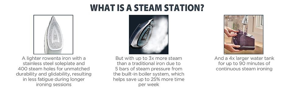Rowenta, Steam Station, DG8520