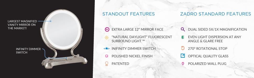 Amazon Com Zadro Polished Nickel Surround Light Dual