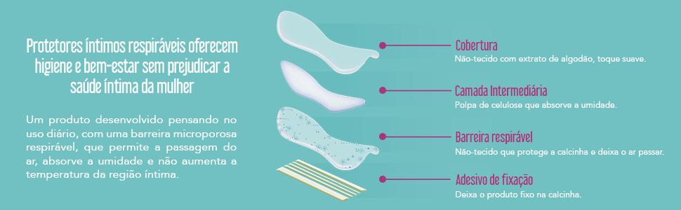 Protetores íntimos respiráveis oferecem higiene e bem-estar sem prejudicar a saúde íntima da mulher